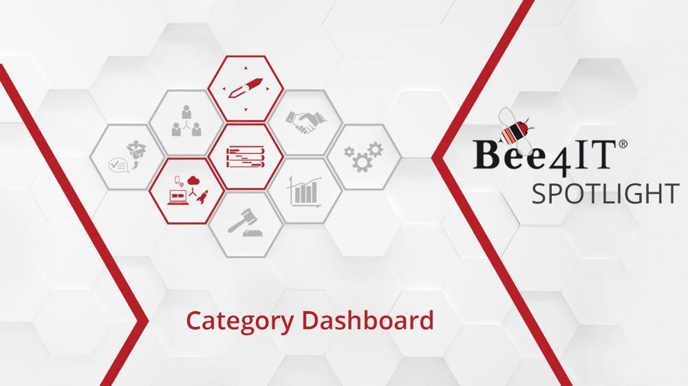 Spotlight Category Dashboard – Header