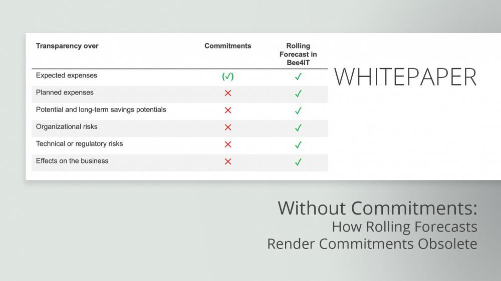 Whitepaper – Without Commitments – Header Grafik