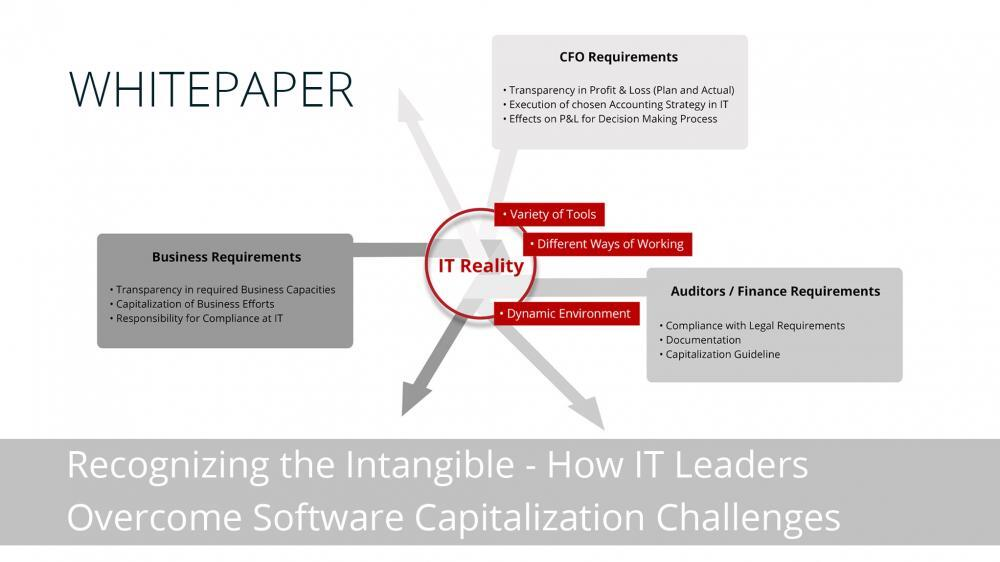 How-IT-Leaders- Overcome-Software-Capitalization- Challenges_Bee360-Whitepaper_Header