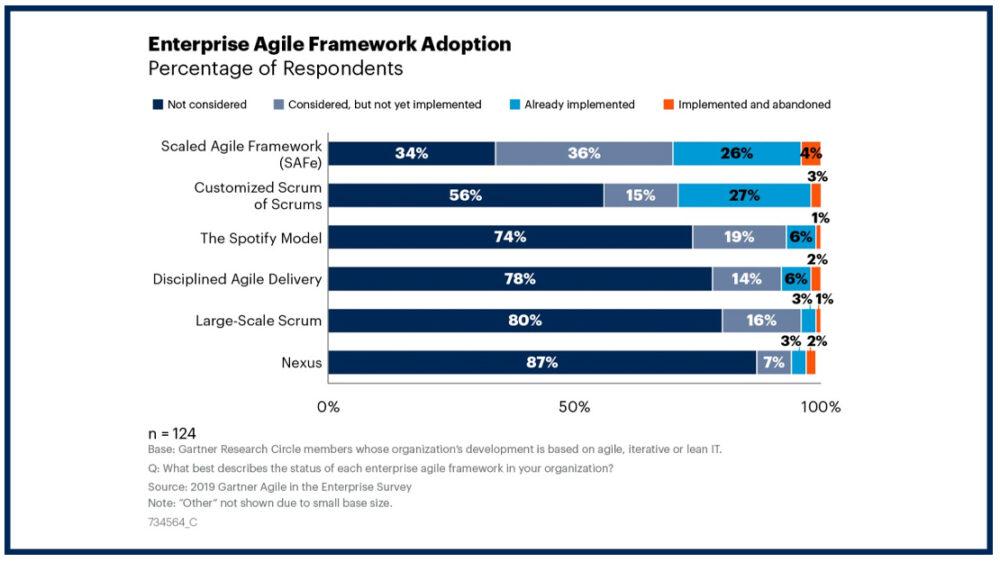 Enterprise Agile Framework_Portfolio_Header_110px