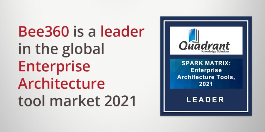 Bee360 als Spitzenreiter in der SPARK-Matrix 2021 für Enterprise Architecture (EA) Tools positioniert